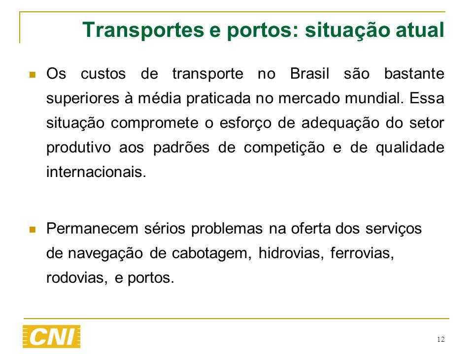 Transportes e portos: situação atual