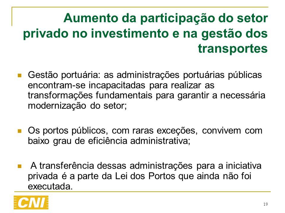 Aumento da participação do setor privado no investimento e na gestão dos transportes