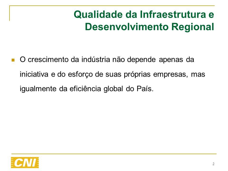 Qualidade da Infraestrutura e Desenvolvimento Regional