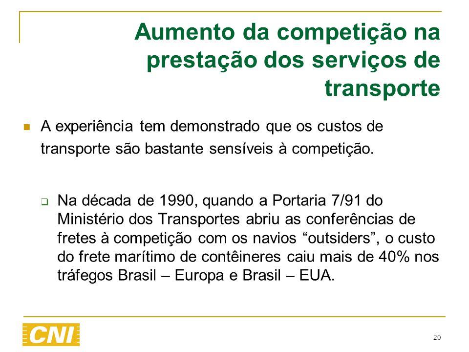 Aumento da competição na prestação dos serviços de transporte