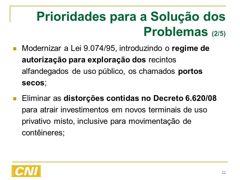 Prioridades para a Solução dos Problemas (2/5)