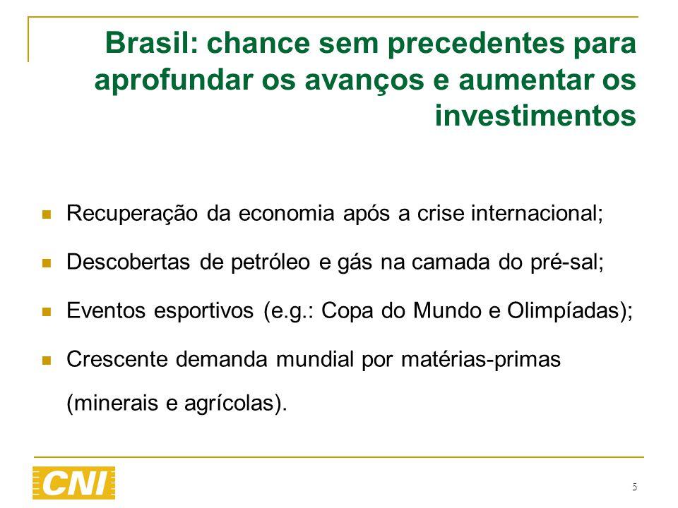 Brasil: chance sem precedentes para aprofundar os avanços e aumentar os investimentos