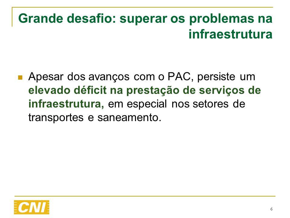 Grande desafio: superar os problemas na infraestrutura