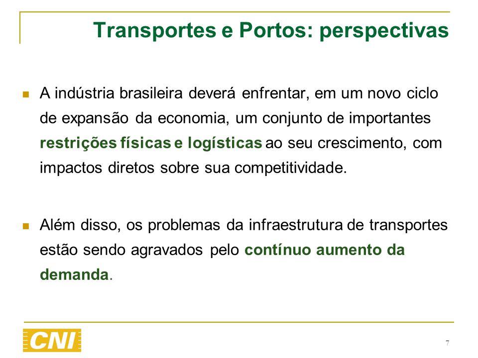 Transportes e Portos: perspectivas