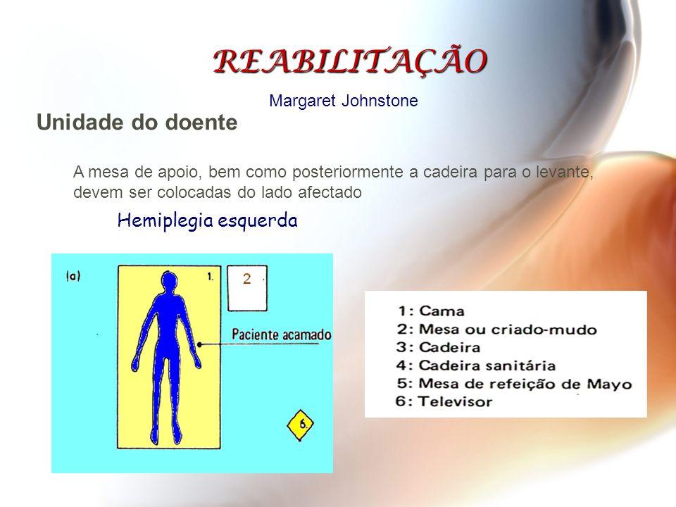 REABILITAÇÃO Unidade do doente Hemiplegia esquerda Margaret Johnstone