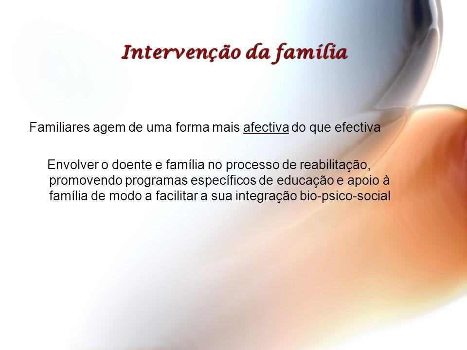 Intervenção da família