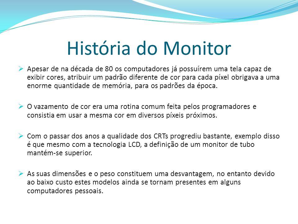 História do Monitor