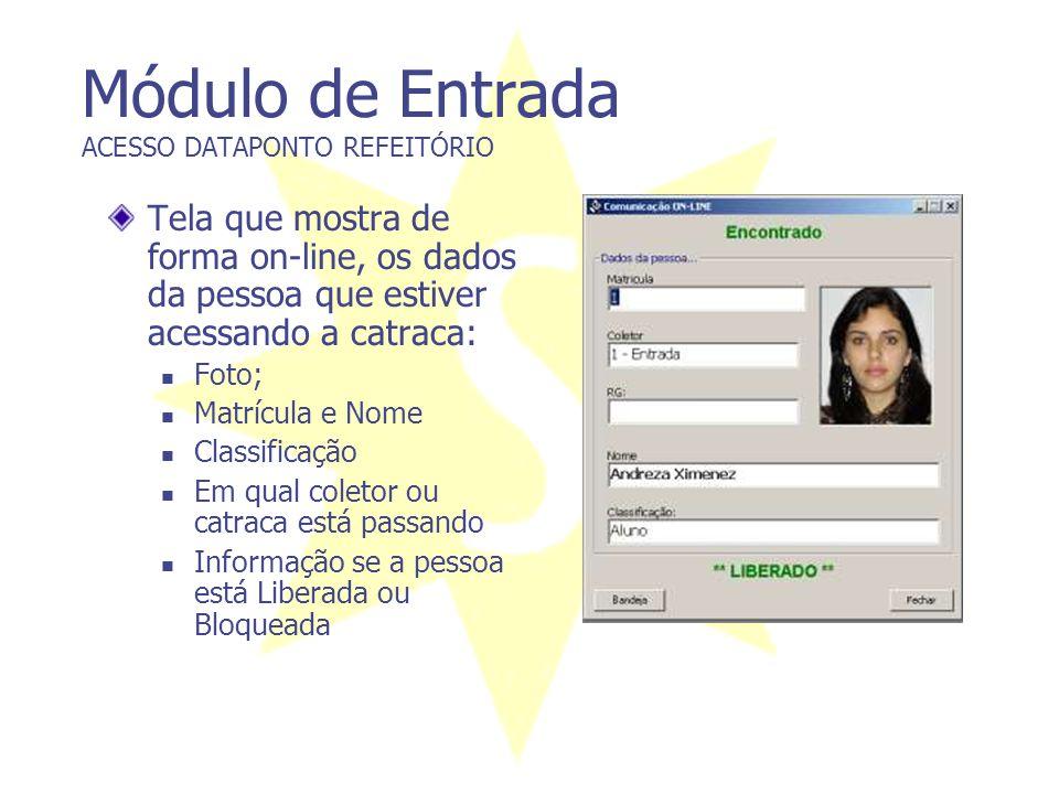 Módulo de Entrada ACESSO DATAPONTO REFEITÓRIO