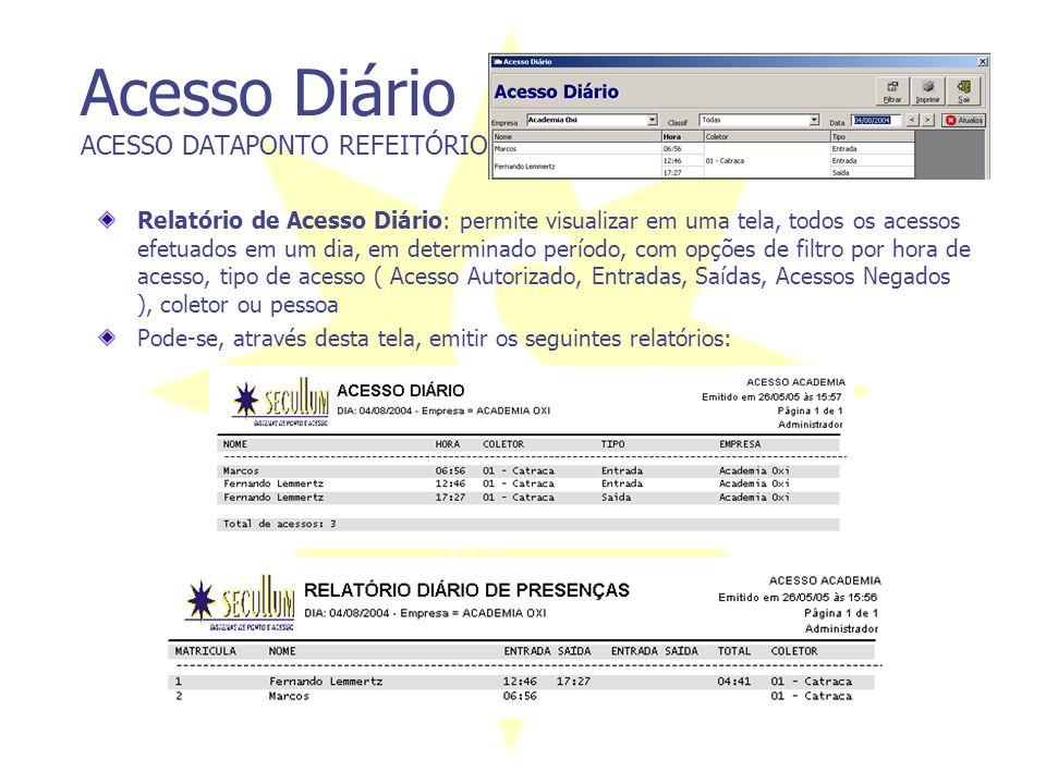 Acesso Diário ACESSO DATAPONTO REFEITÓRIO