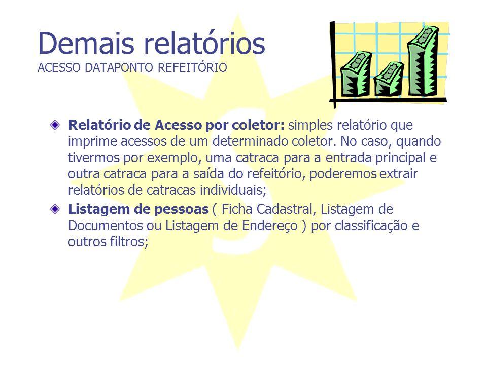 Demais relatórios ACESSO DATAPONTO REFEITÓRIO
