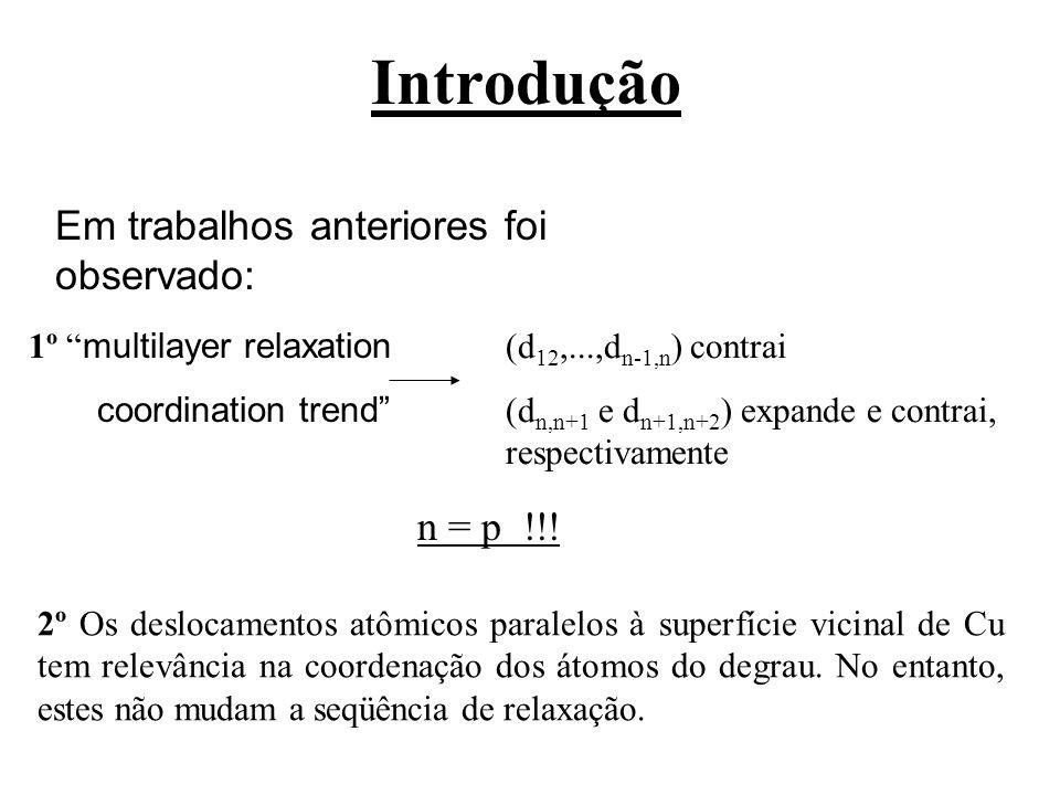 Introdução Em trabalhos anteriores foi observado: n = p !!!