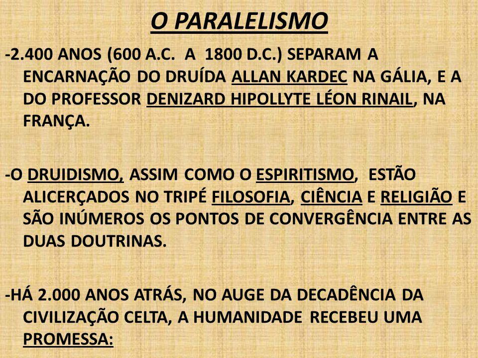 O PARALELISMO
