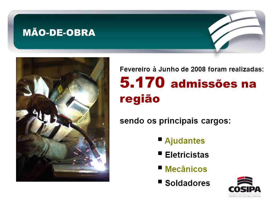 5.170 admissões na região MÃO-DE-OBRA sendo os principais cargos: