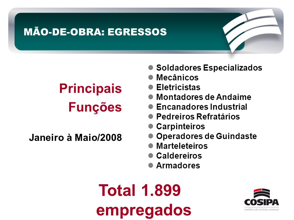 Total 1.899 empregados Principais Funções MÃO-DE-OBRA: EGRESSOS