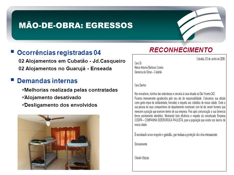 MÃO-DE-OBRA: EGRESSOS