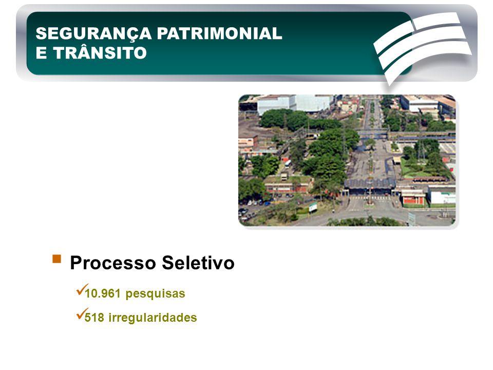 Processo Seletivo SEGURANÇA PATRIMONIAL E TRÂNSITO 10.961 pesquisas