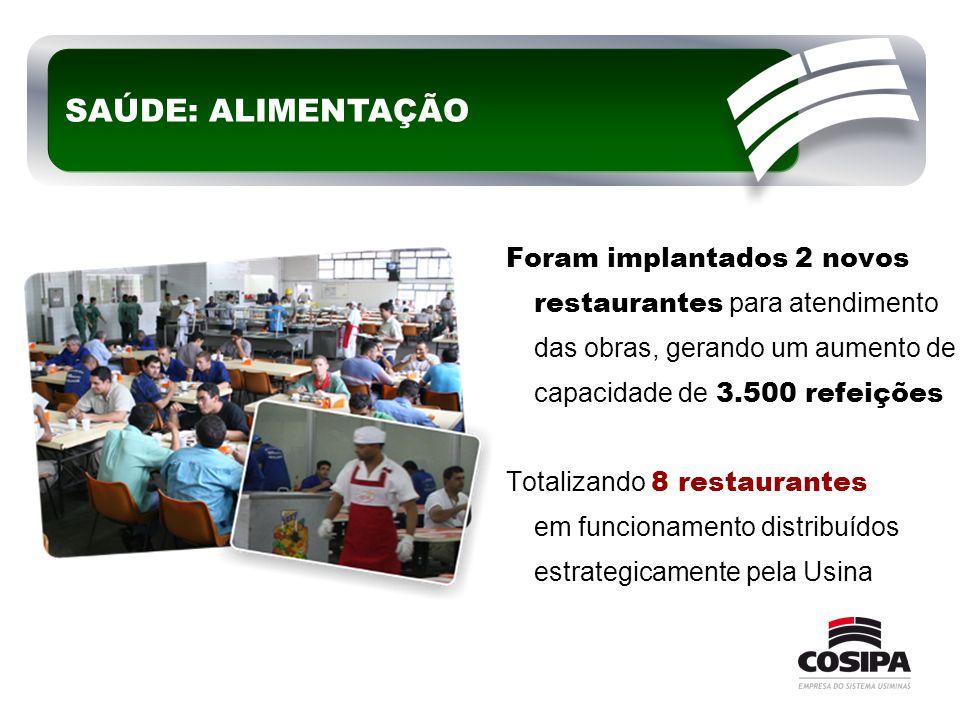SAÚDE: ALIMENTAÇÃO Foram implantados 2 novos restaurantes para atendimento das obras, gerando um aumento de capacidade de 3.500 refeições.