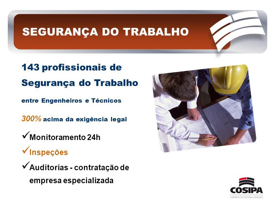 SEGURANÇA DO TRABALHO 143 profissionais de Segurança do Trabalho