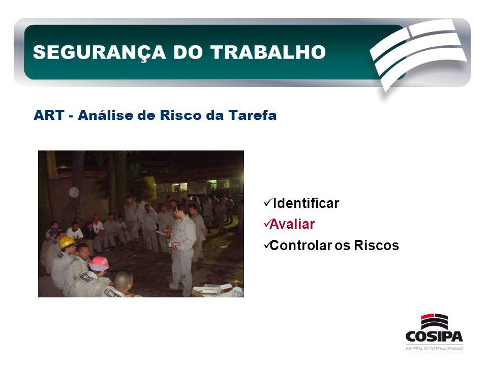 SEGURANÇA DO TRABALHO ART - Análise de Risco da Tarefa Identificar
