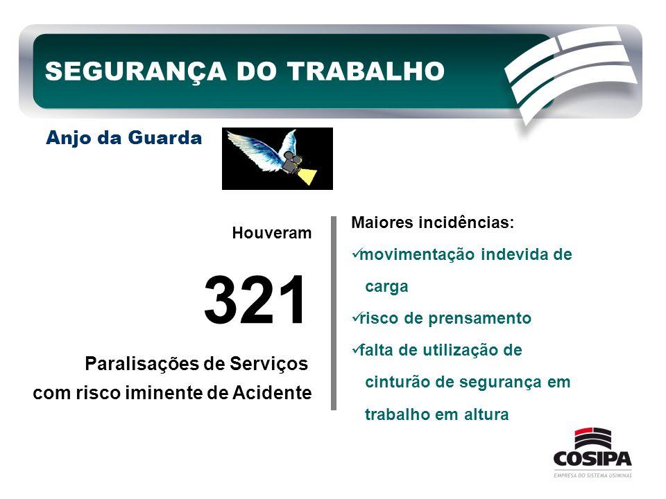 321 SEGURANÇA DO TRABALHO Anjo da Guarda Paralisações de Serviços