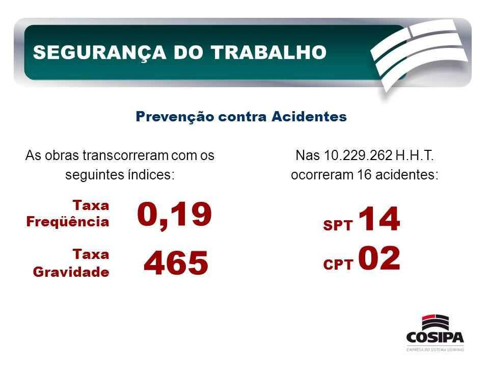 0,19 465 SEGURANÇA DO TRABALHO Prevenção contra Acidentes