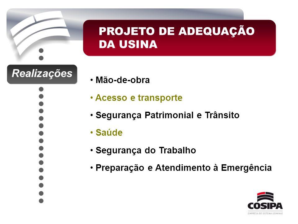 PROJETO DE ADEQUAÇÃO DA USINA Realizações Mão-de-obra