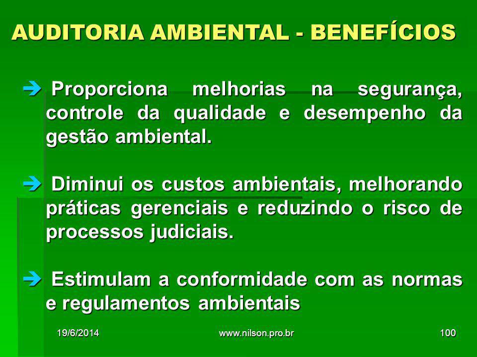 AUDITORIA AMBIENTAL - BENEFÍCIOS