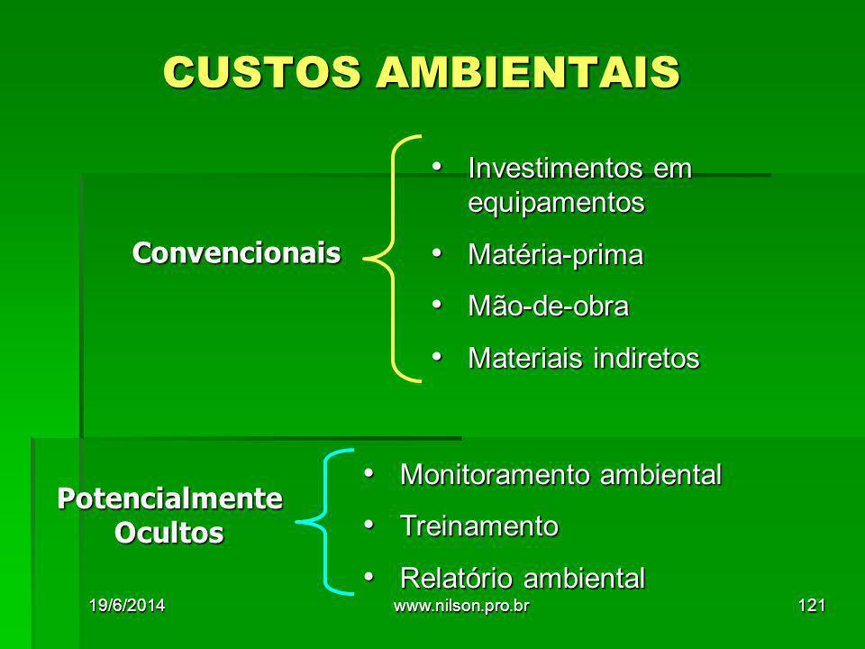 CUSTOS AMBIENTAIS Investimentos em equipamentos Matéria-prima
