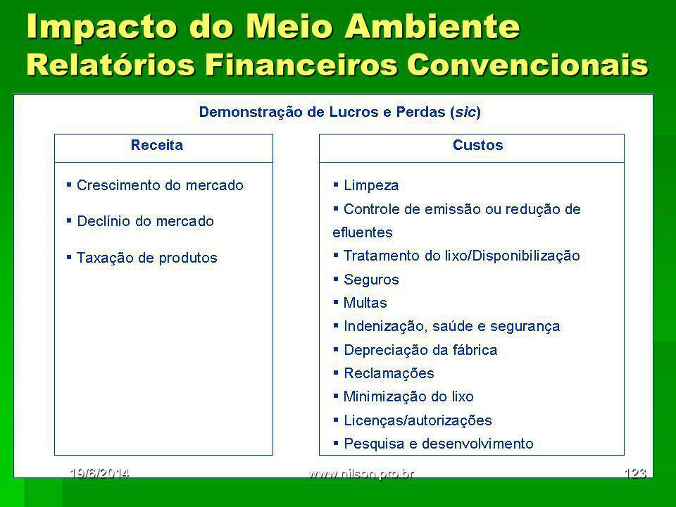 Impacto do Meio Ambiente Relatórios Financeiros Convencionais