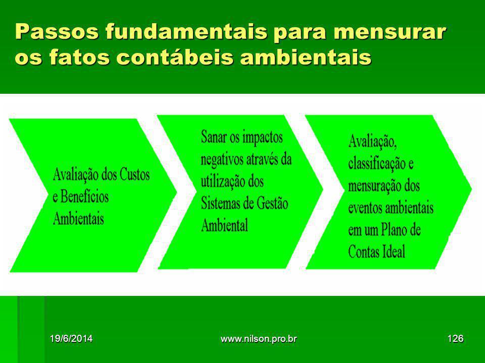 Passos fundamentais para mensurar os fatos contábeis ambientais