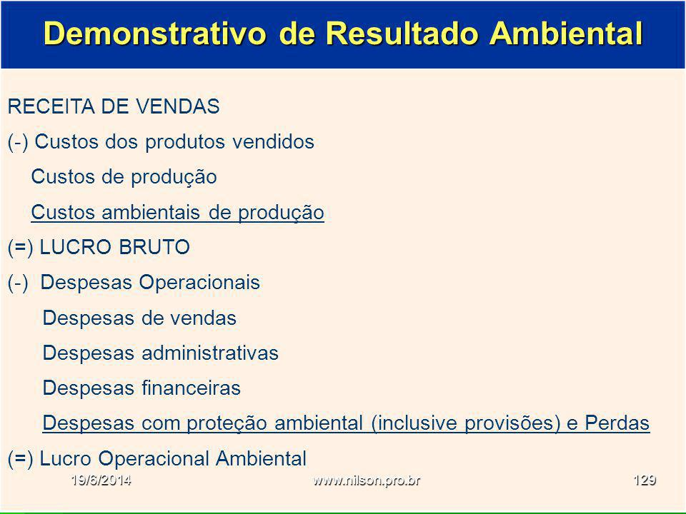 Demonstrativo de Resultado Ambiental