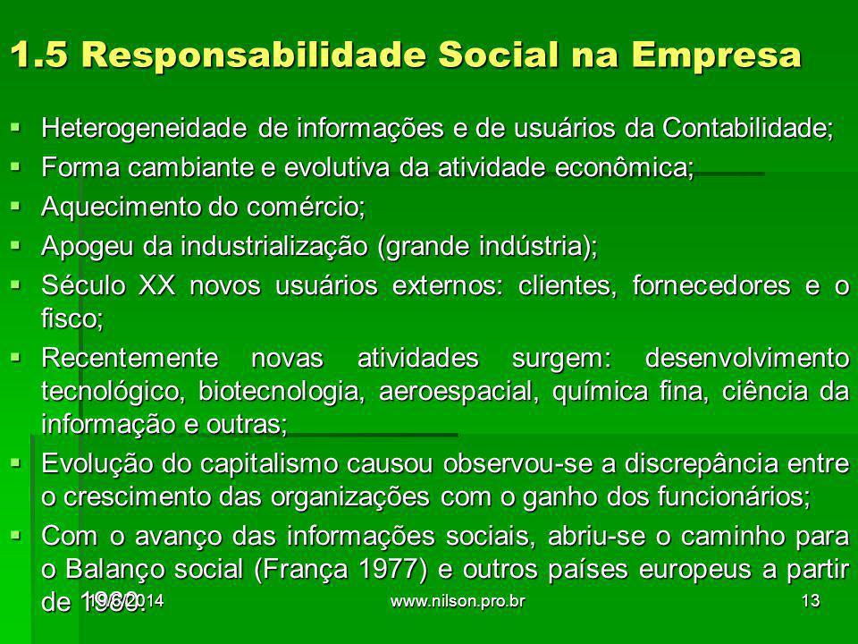 1.5 Responsabilidade Social na Empresa