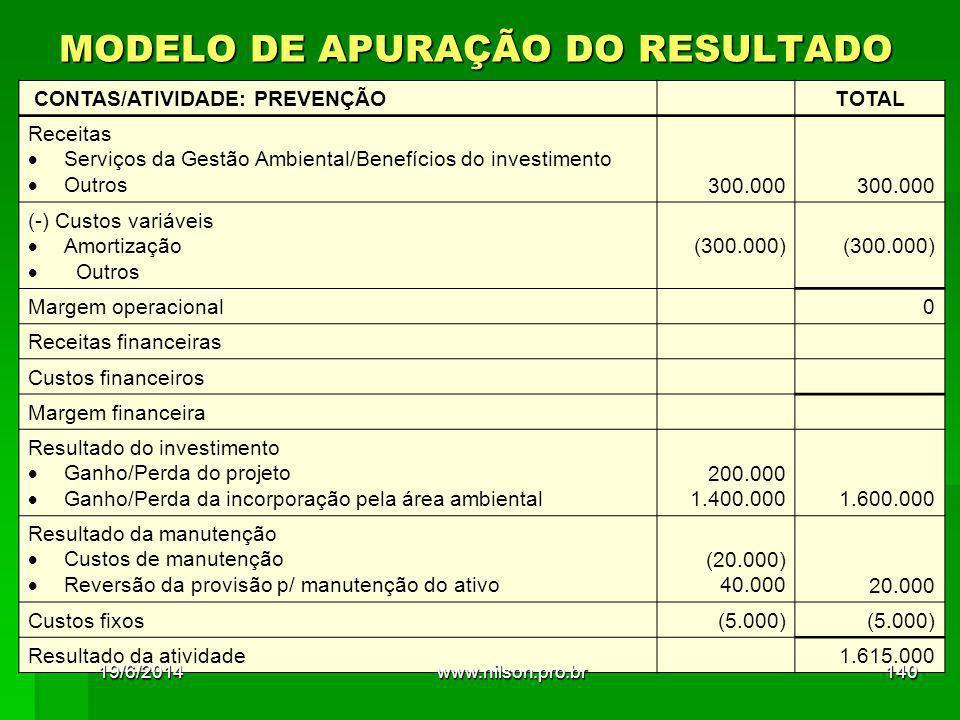 MODELO DE APURAÇÃO DO RESULTADO