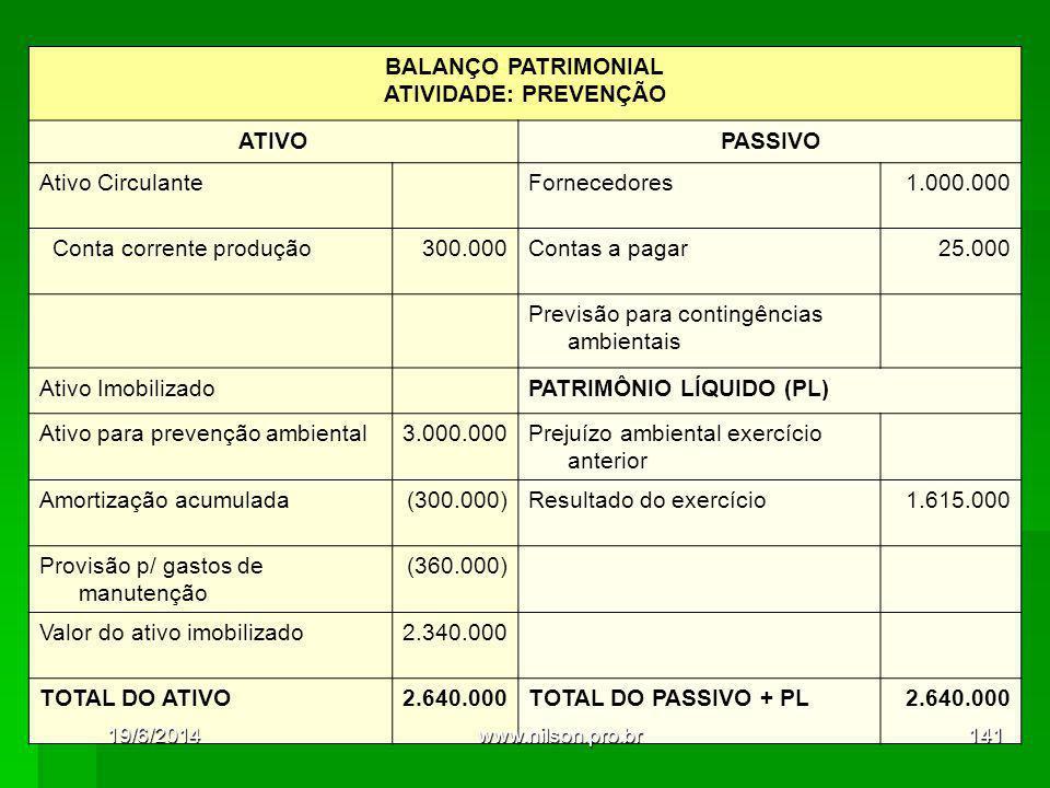 BALANÇO PATRIMONIAL ATIVIDADE: PREVENÇÃO ATIVO PASSIVO