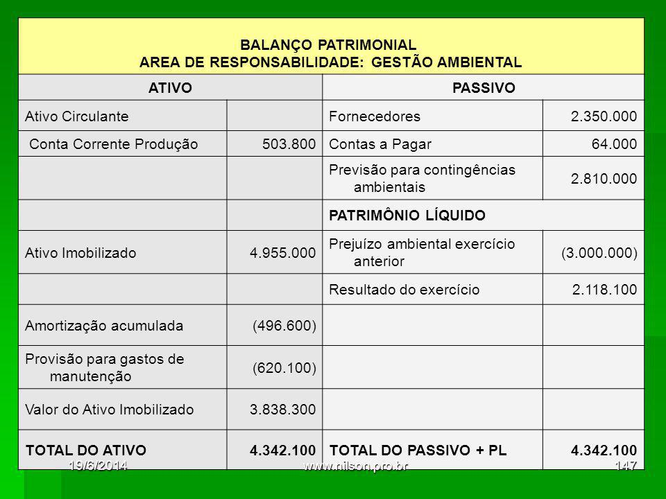 AREA DE RESPONSABILIDADE: GESTÃO AMBIENTAL