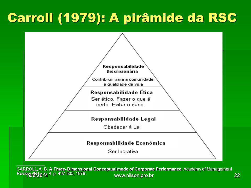 Carroll (1979): A pirâmide da RSC