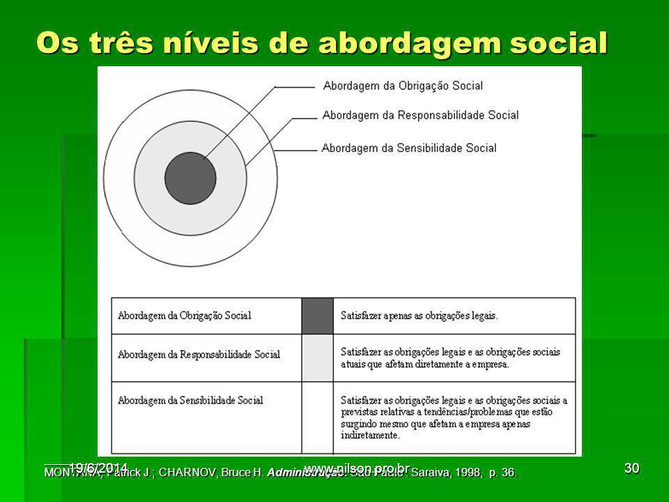 Os três níveis de abordagem social