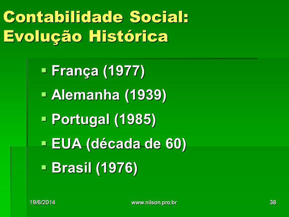 Contabilidade Social: Evolução Histórica