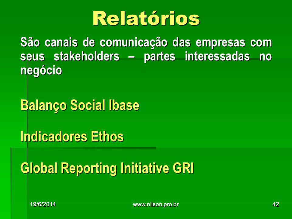 Relatórios Balanço Social Ibase Indicadores Ethos