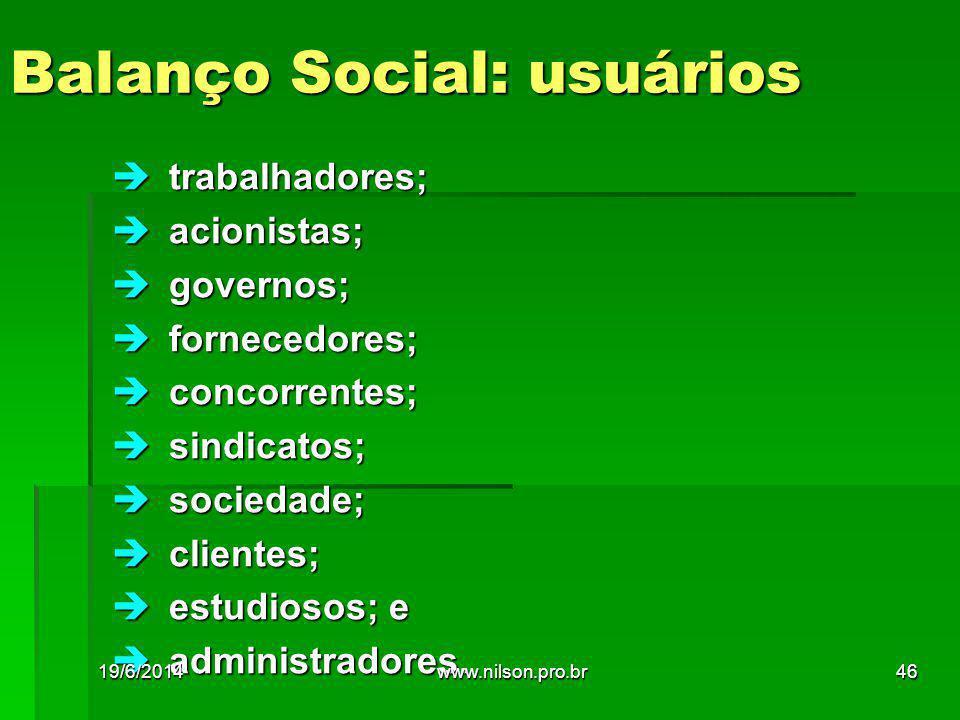 Balanço Social: usuários