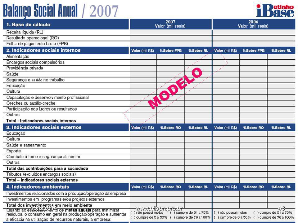MODELO 02/04/2017 www.nilson.pro.br Granato E.F.