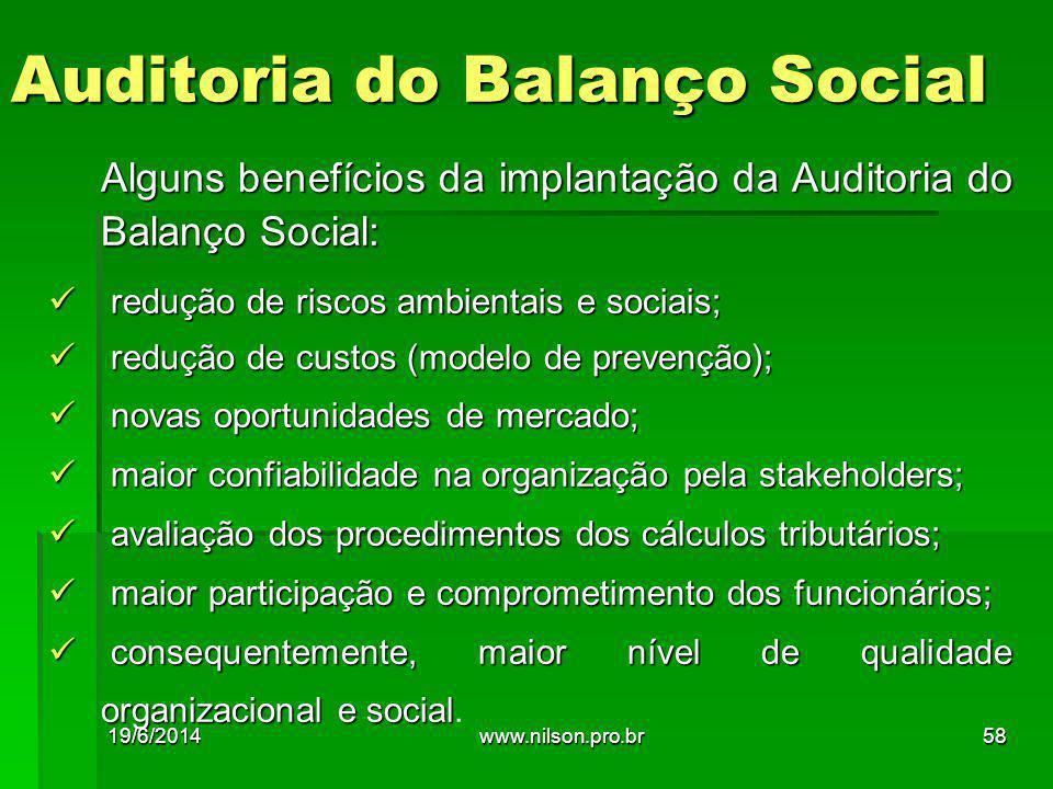 Auditoria do Balanço Social