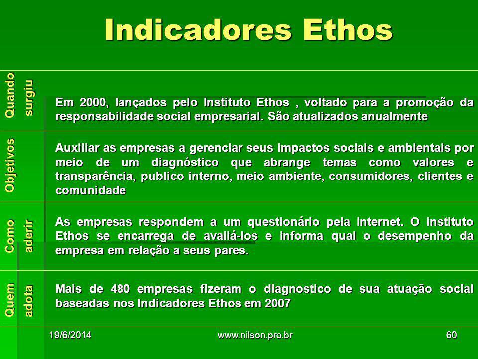 Indicadores Ethos Em 2000, lançados pelo Instituto Ethos , voltado para a promoção da responsabilidade social empresarial. São atualizados anualmente.