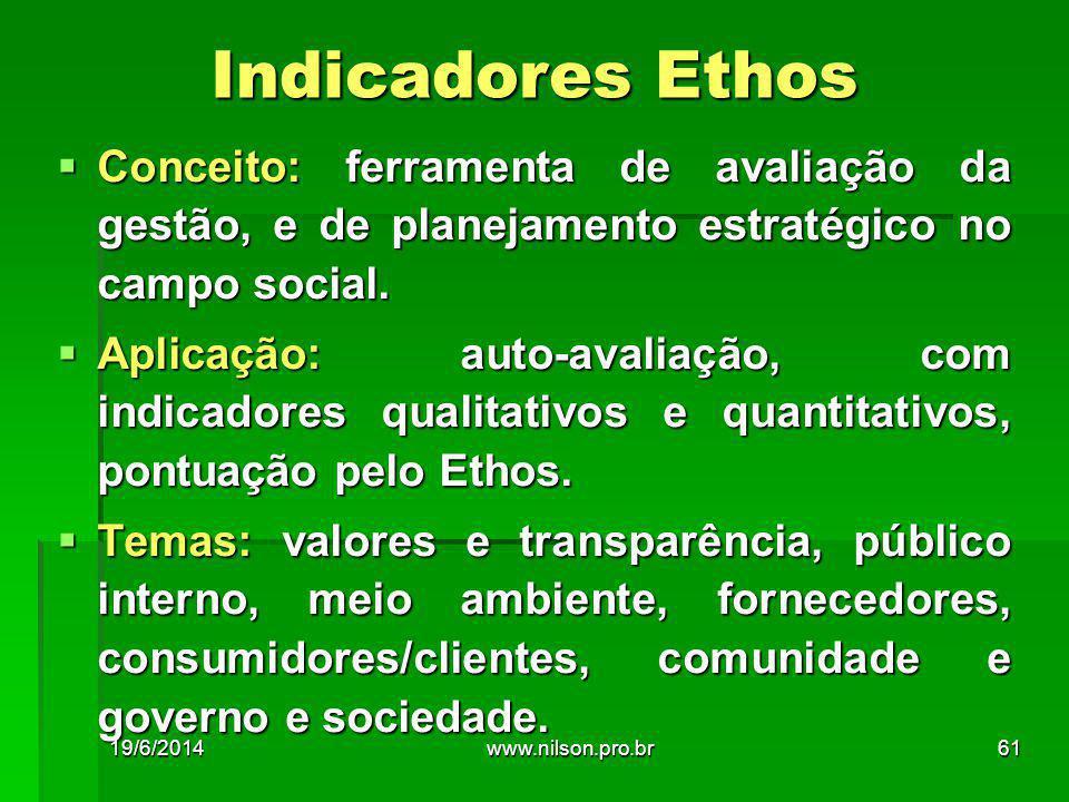 Indicadores Ethos Conceito: ferramenta de avaliação da gestão, e de planejamento estratégico no campo social.
