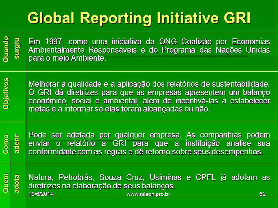Global Reporting Initiative GRI