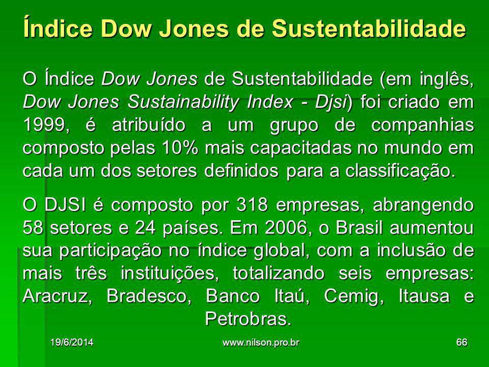 Índice Dow Jones de Sustentabilidade