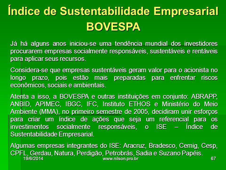 Índice de Sustentabilidade Empresarial BOVESPA