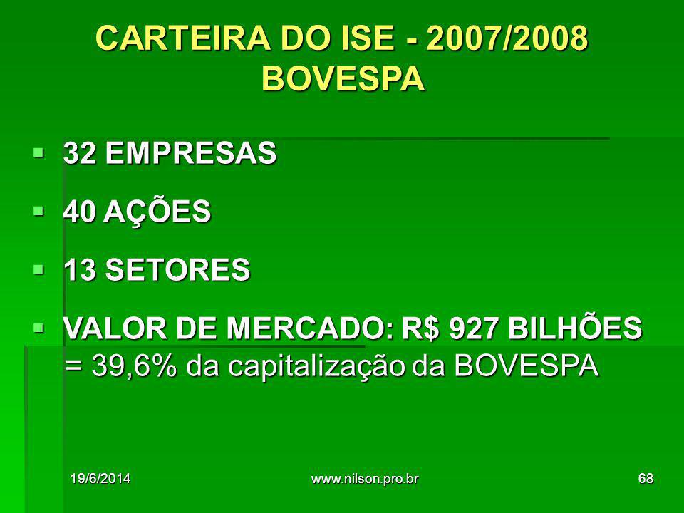 CARTEIRA DO ISE - 2007/2008 BOVESPA