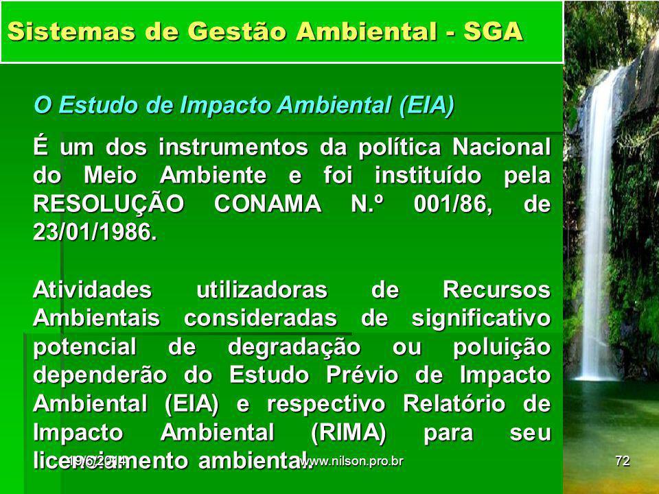 Sistemas de Gestão Ambiental - SGA