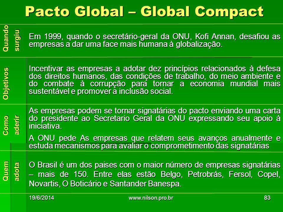 Pacto Global – Global Compact